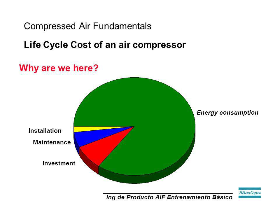 Life Cycle Cost of an air compressor