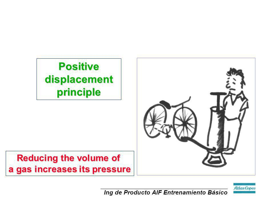 Positive displacement principle