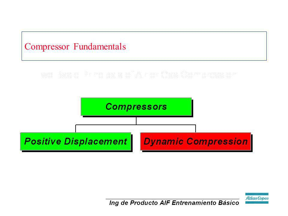 Compressor Fundamentals
