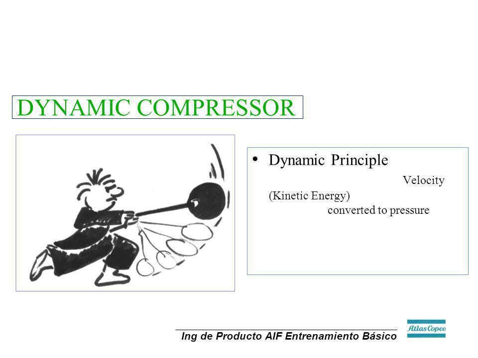 DYNAMIC COMPRESSOR Dynamic Principle Velocity (Kinetic Energy) converted to pressure
