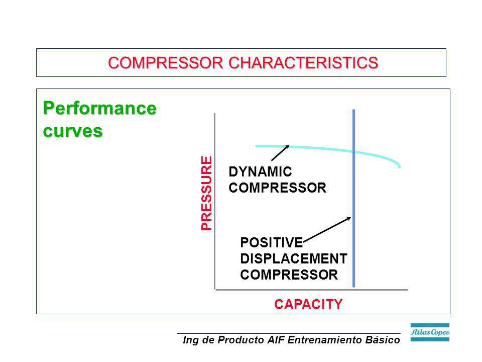 COMPRESSOR CHARACTERISTICS