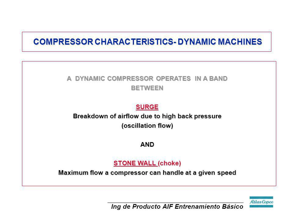 COMPRESSOR CHARACTERISTICS- DYNAMIC MACHINES