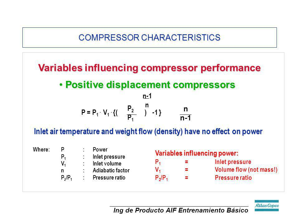 Variables influencing compressor performance