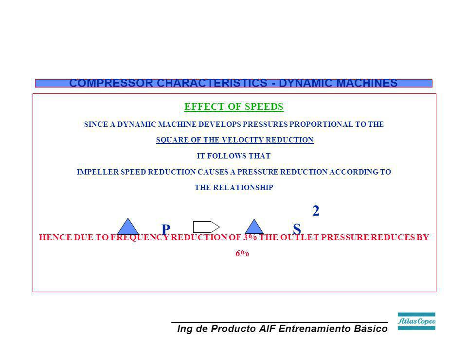 COMPRESSOR CHARACTERISTICS - DYNAMIC MACHINES