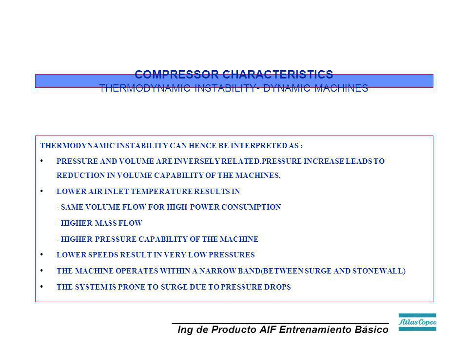 COMPRESSOR CHARACTERISTICS THERMODYNAMIC INSTABILITY- DYNAMIC MACHINES
