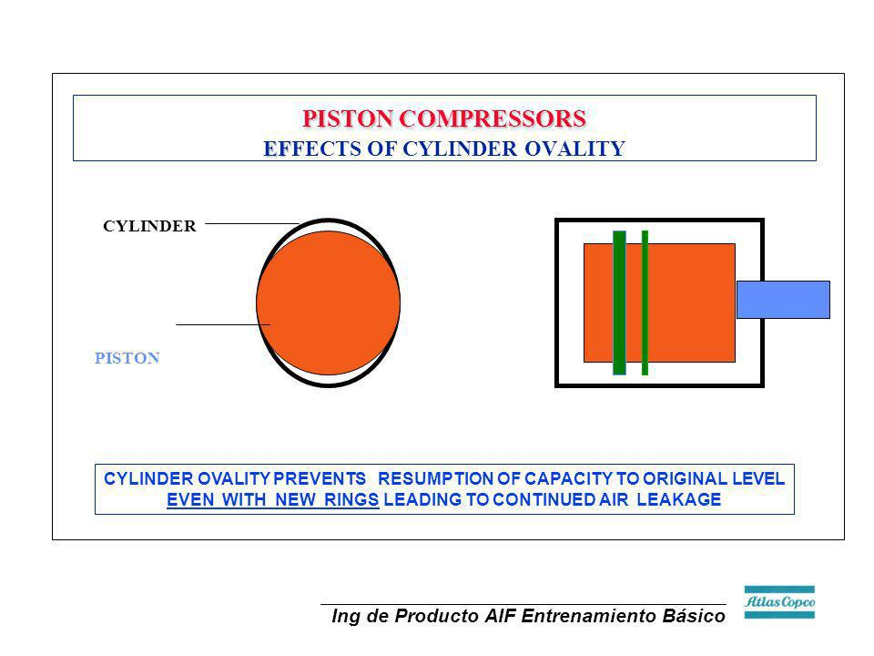 PISTON COMPRESSORS EFFECTS OF CYLINDER OVALITY