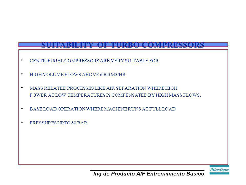 SUITABILITY OF TURBO COMPRESSORS