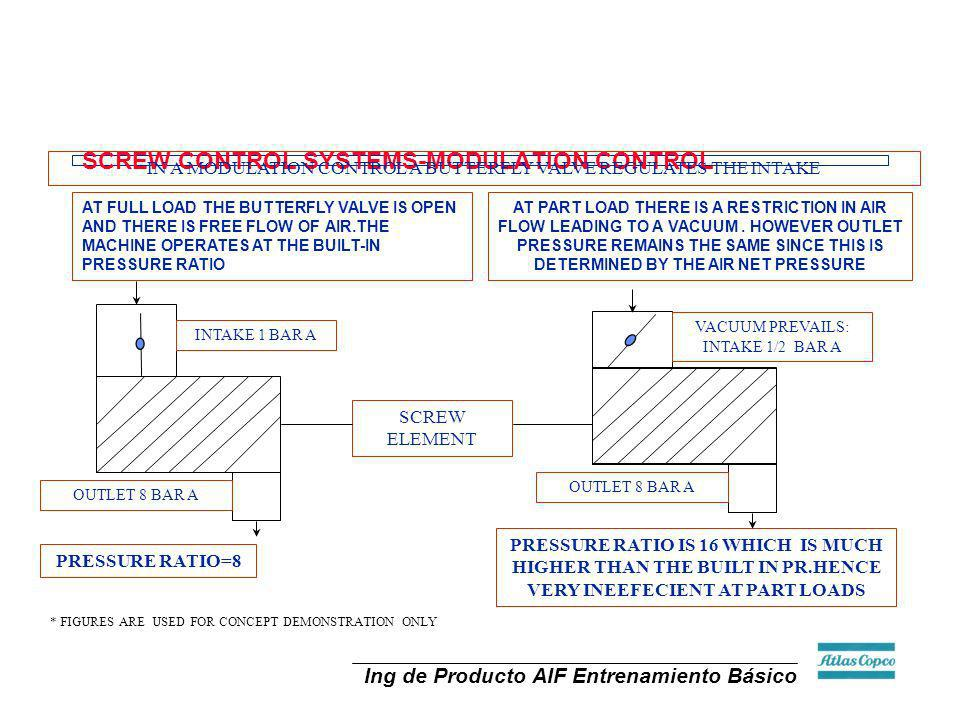 SCREW CONTROL SYSTEMS-MODULATION CONTROL
