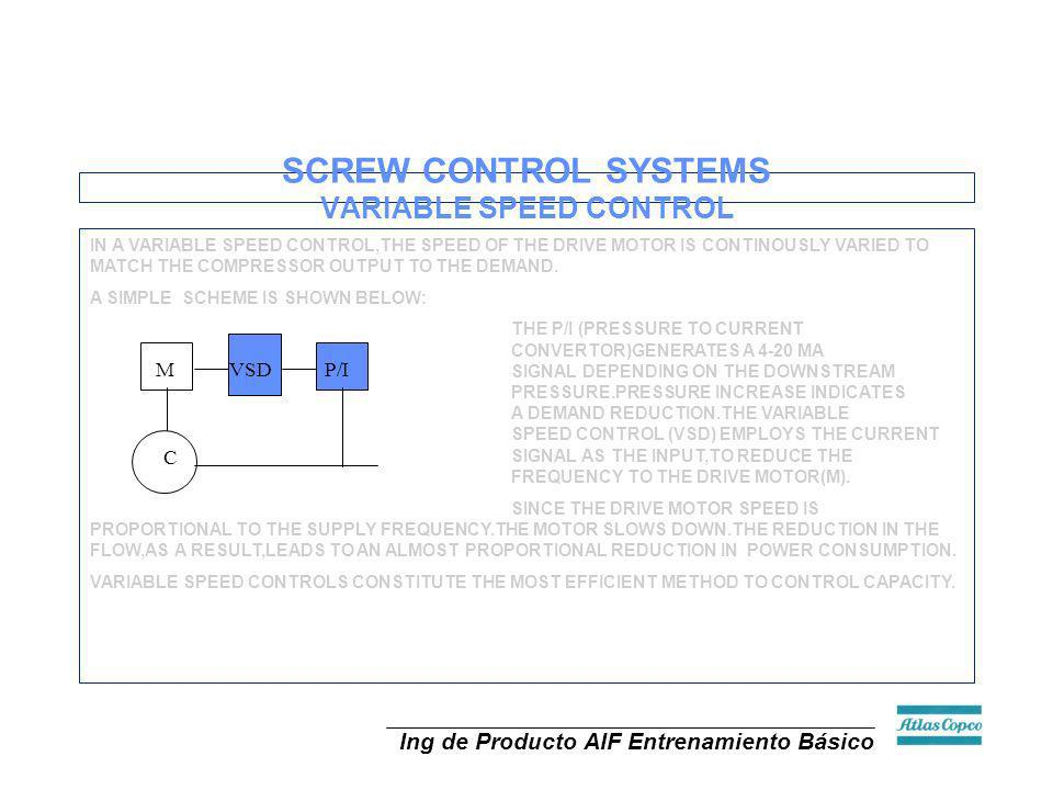 SCREW CONTROL SYSTEMS VARIABLE SPEED CONTROL