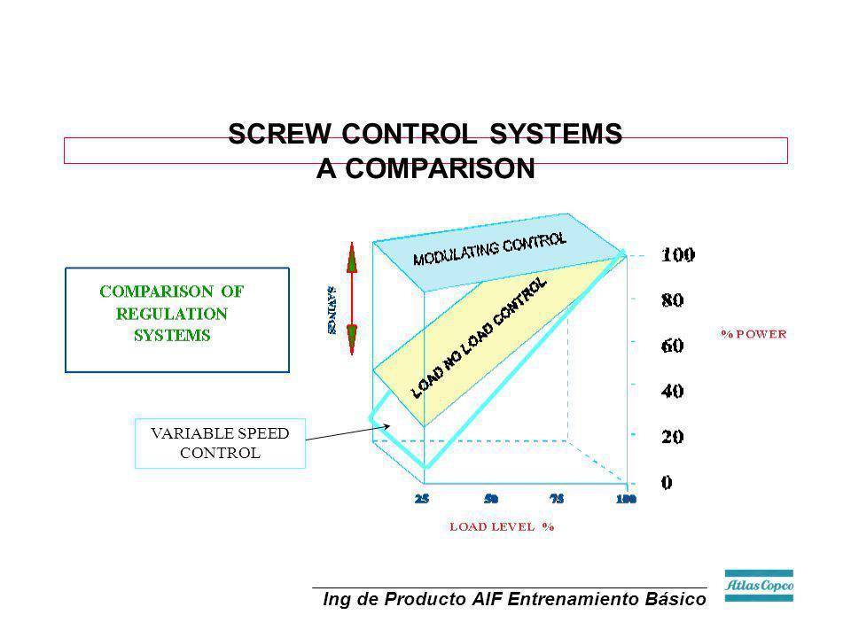 SCREW CONTROL SYSTEMS A COMPARISON