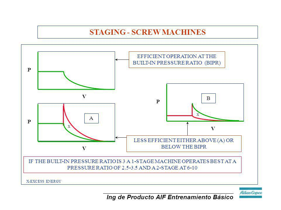STAGING - SCREW MACHINES
