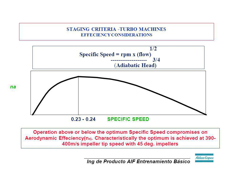 STAGING CRITERIA -TURBO MACHINES EFFECIENCY CONSIDERATIONS