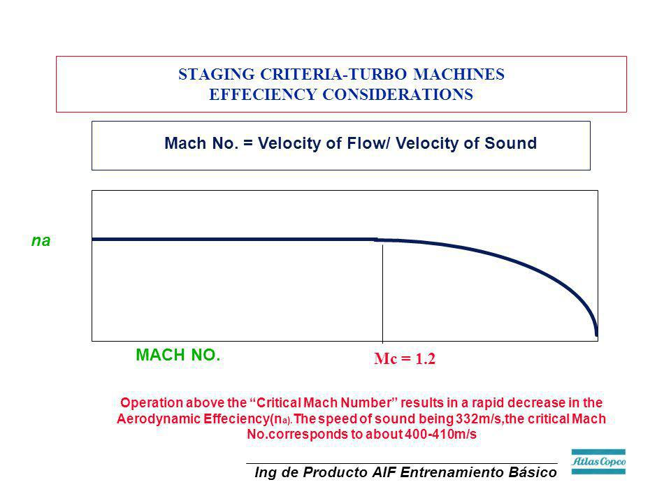 STAGING CRITERIA-TURBO MACHINES EFFECIENCY CONSIDERATIONS
