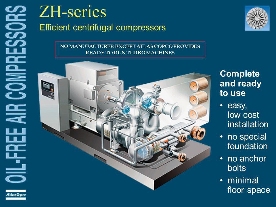ZH-series Efficient centrifugal compressors Complete and ready to use