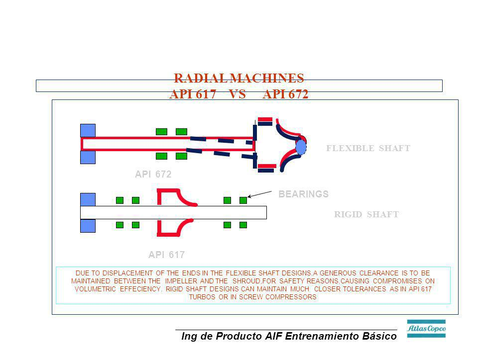 RADIAL MACHINES API 617 VS API 672