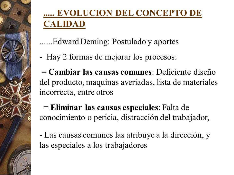 ..... EVOLUCION DEL CONCEPTO DE CALIDAD