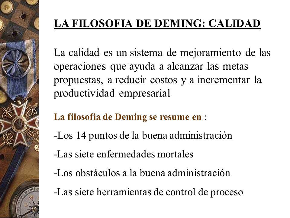 LA FILOSOFIA DE DEMING: CALIDAD