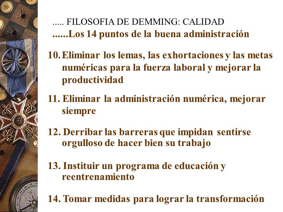 ......Los 14 puntos de la buena administración