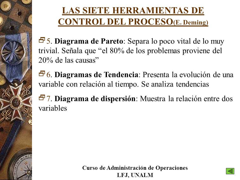 LAS SIETE HERRAMIENTAS DE CONTROL DEL PROCESO(E. Deming)