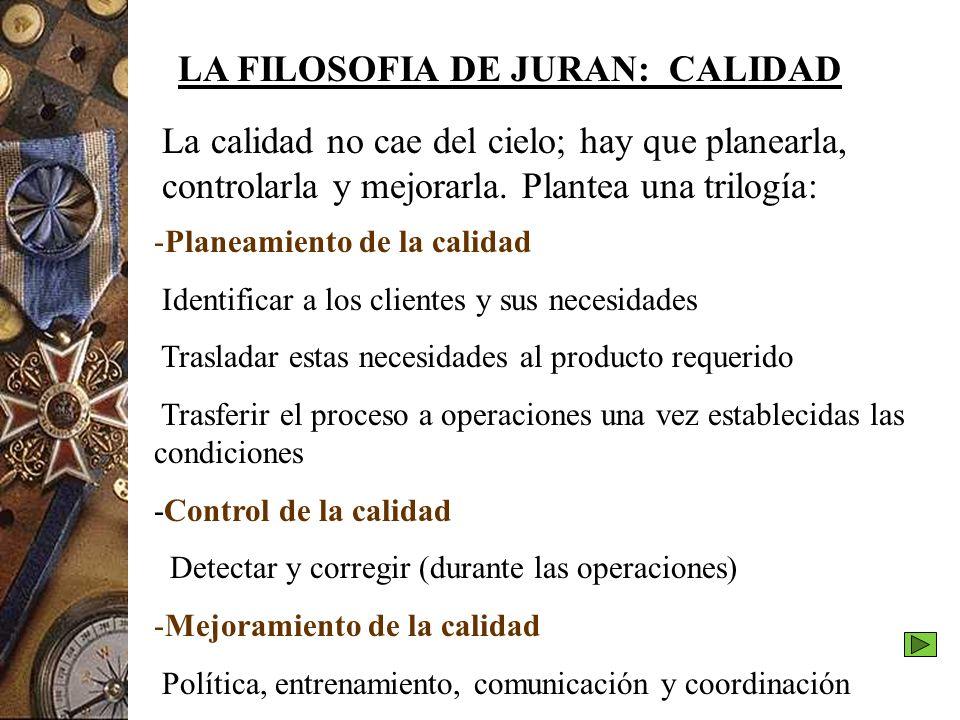 LA FILOSOFIA DE JURAN: CALIDAD