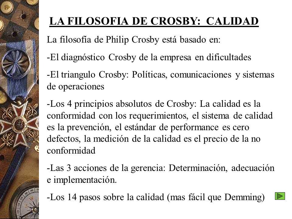 LA FILOSOFIA DE CROSBY: CALIDAD