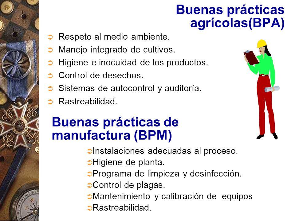 Buenas prácticas agrícolas(BPA)