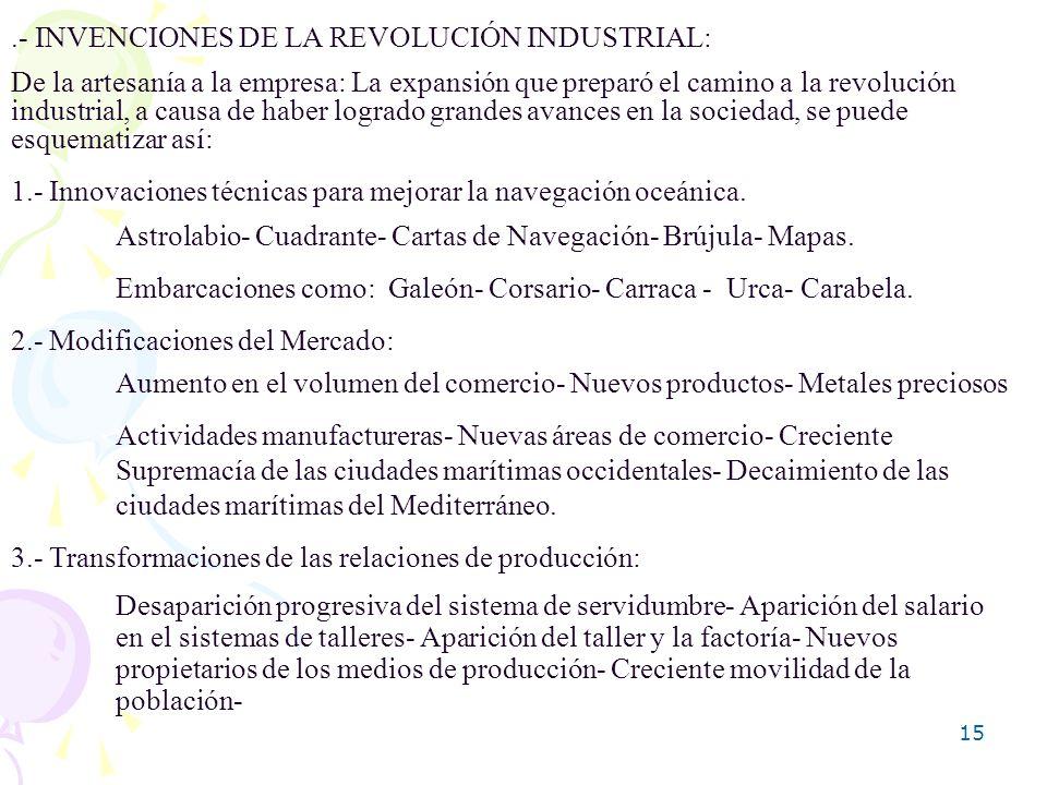 .- INVENCIONES DE LA REVOLUCIÓN INDUSTRIAL:
