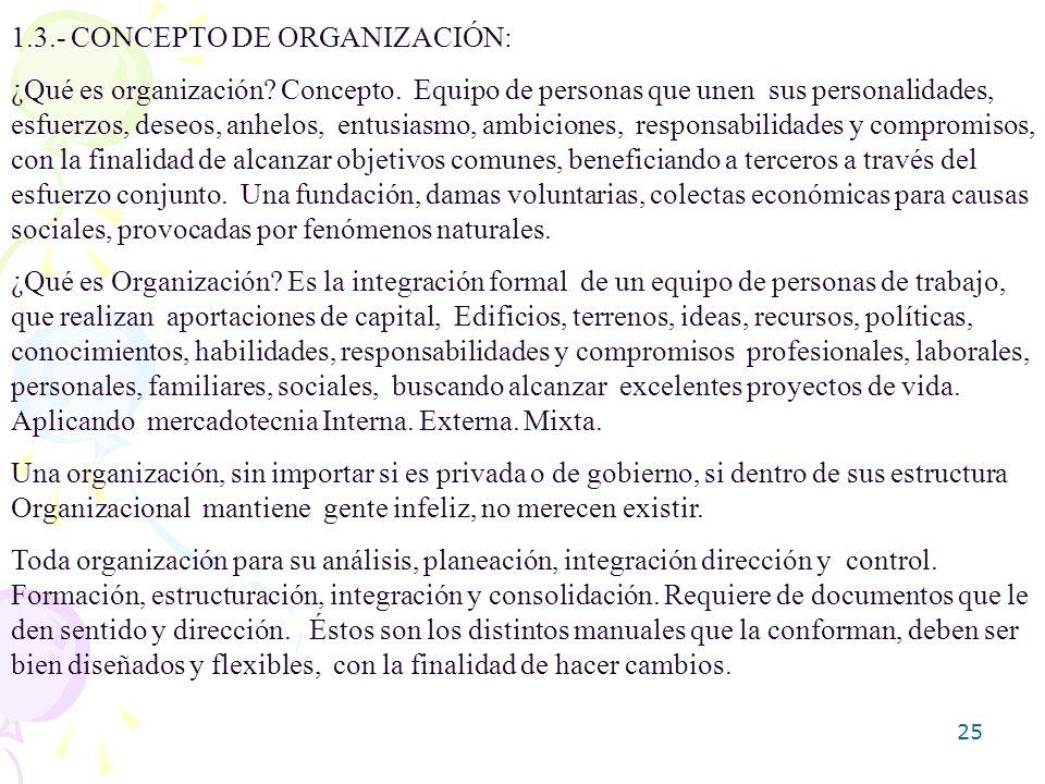 1.3.- CONCEPTO DE ORGANIZACIÓN: