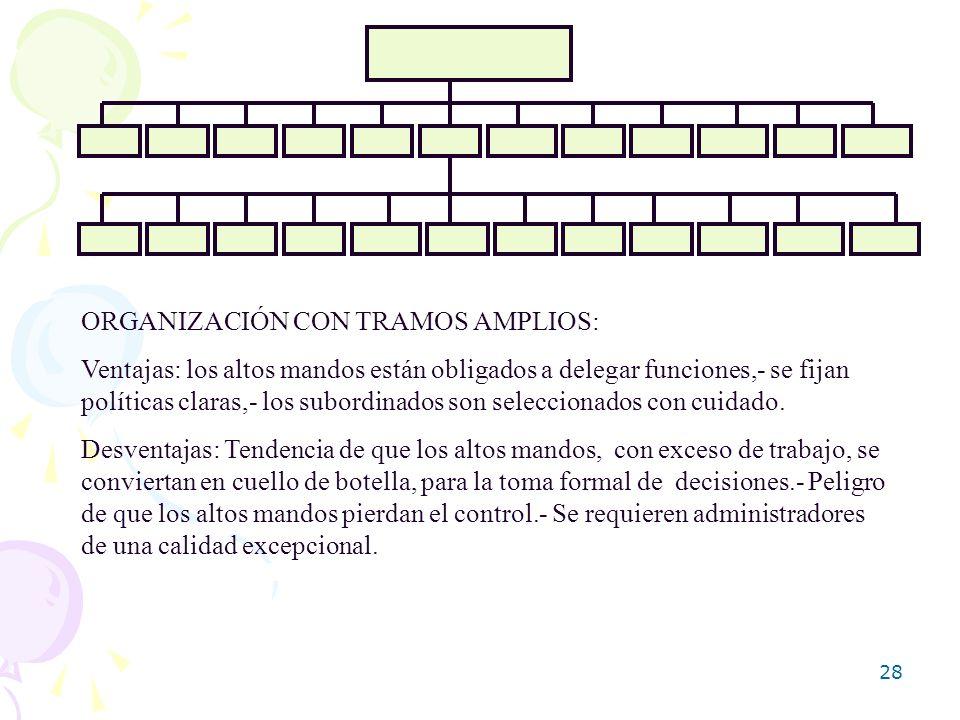 ORGANIZACIÓN CON TRAMOS AMPLIOS: