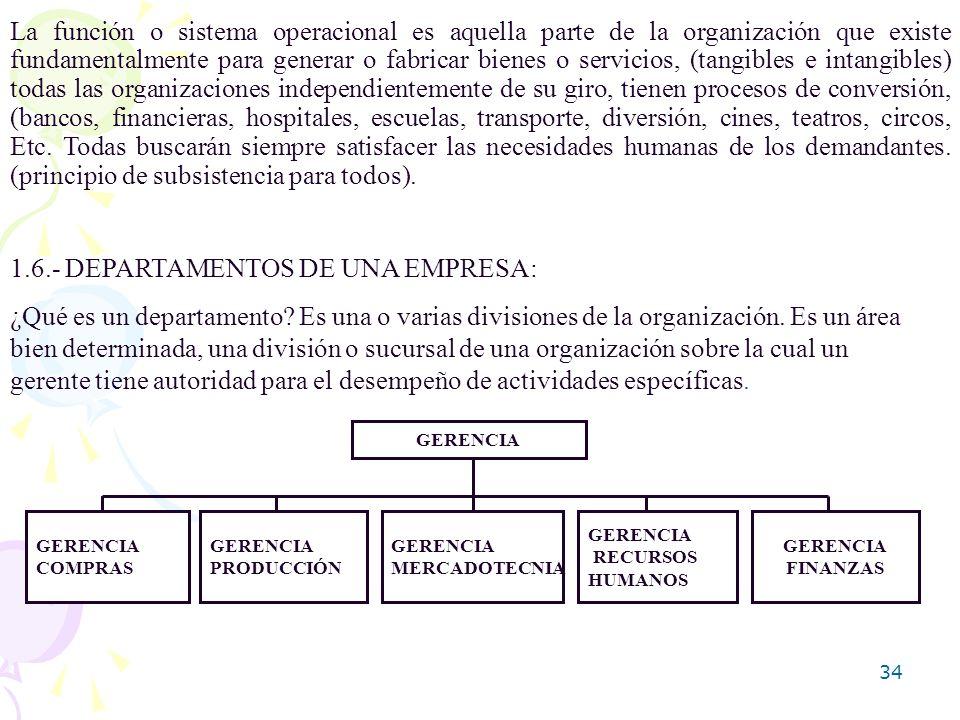 1.6.- DEPARTAMENTOS DE UNA EMPRESA: