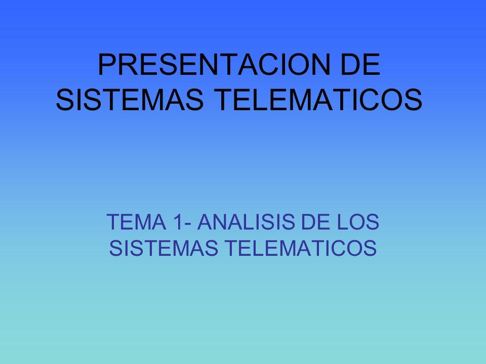 PRESENTACION DE SISTEMAS TELEMATICOS