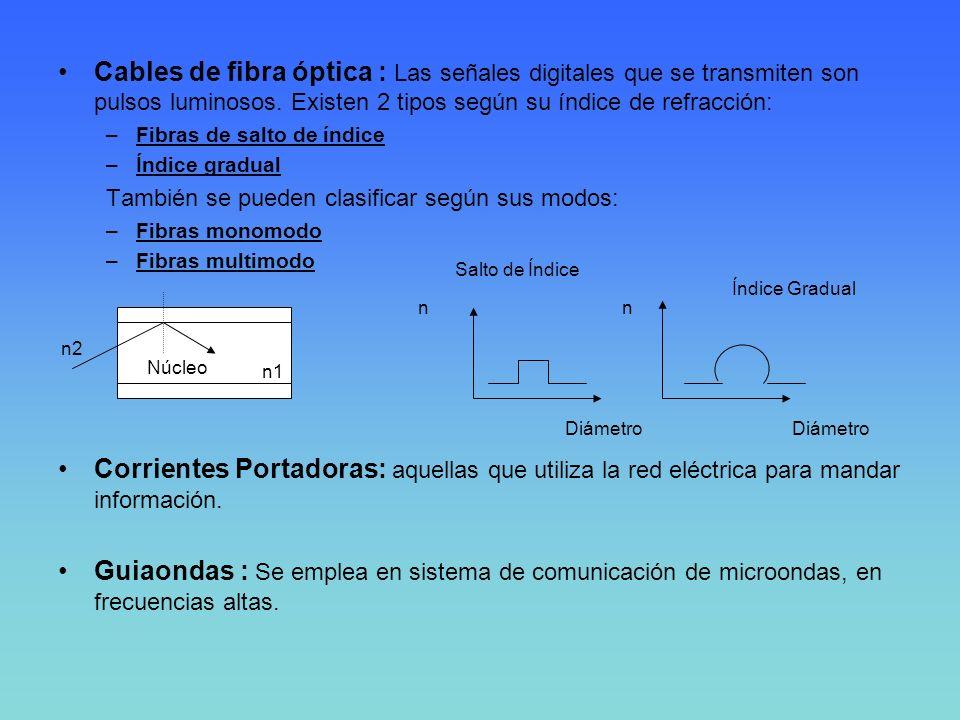 Cables de fibra óptica : Las señales digitales que se transmiten son pulsos luminosos. Existen 2 tipos según su índice de refracción: