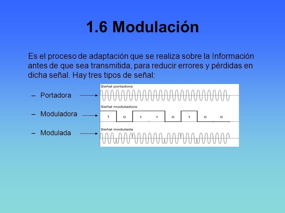1.6 Modulación