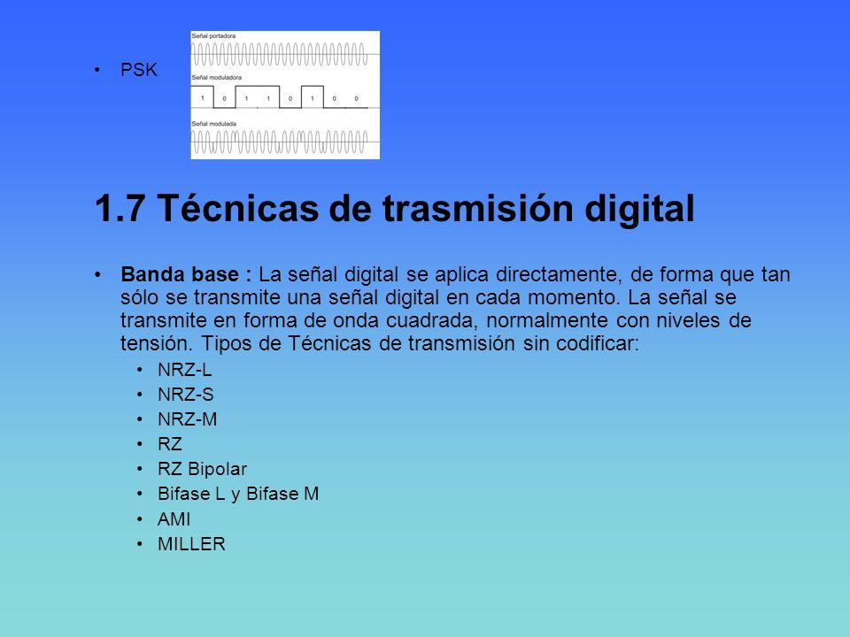 1.7 Técnicas de trasmisión digital