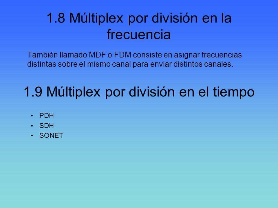 1.8 Múltiplex por división en la frecuencia