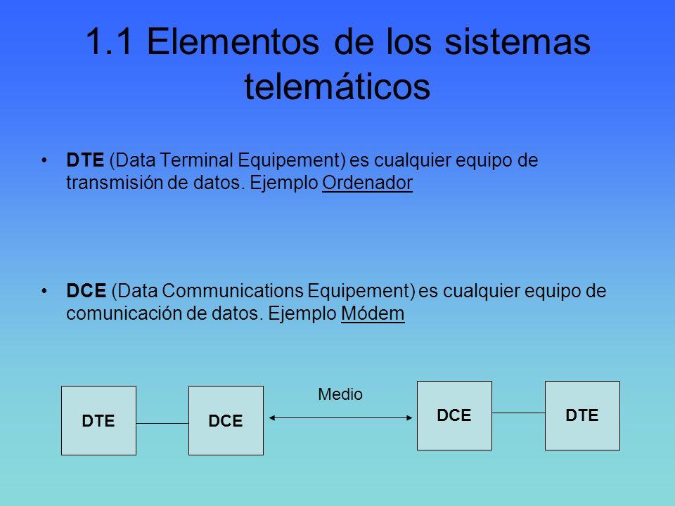 1.1 Elementos de los sistemas telemáticos