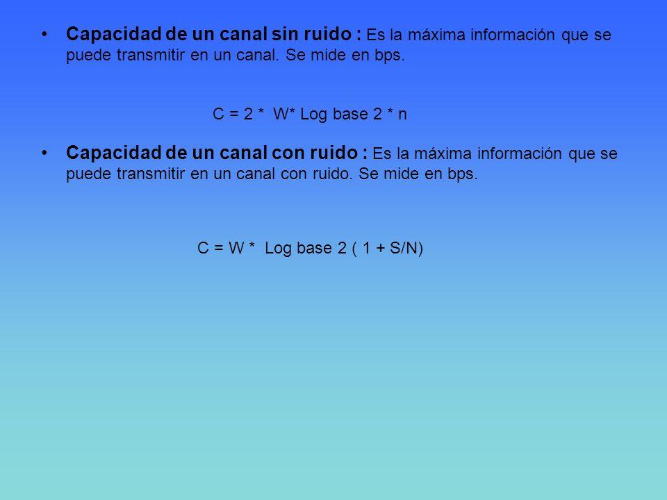 Capacidad de un canal sin ruido : Es la máxima información que se puede transmitir en un canal. Se mide en bps.