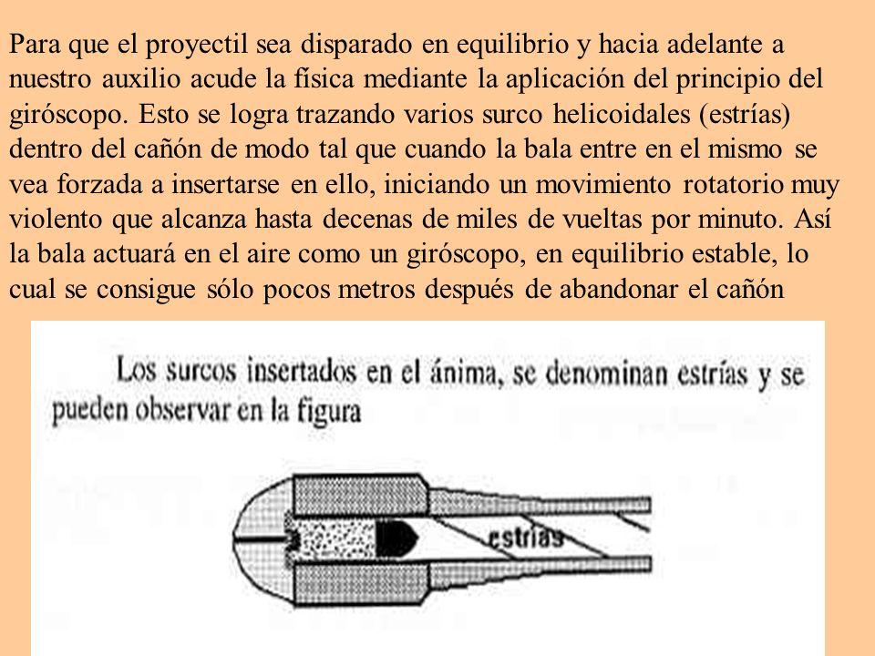 Para que el proyectil sea disparado en equilibrio y hacia adelante a nuestro auxilio acude la física mediante la aplicación del principio del giróscopo.