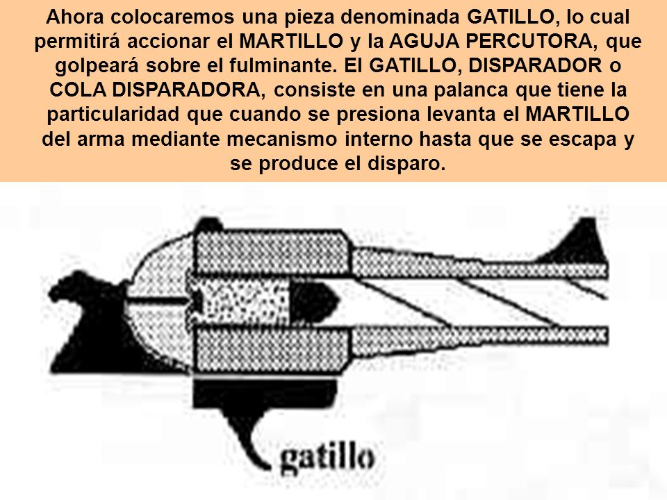 Ahora colocaremos una pieza denominada GATILLO, lo cual permitirá accionar el MARTILLO y la AGUJA PERCUTORA, que golpeará sobre el fulminante.