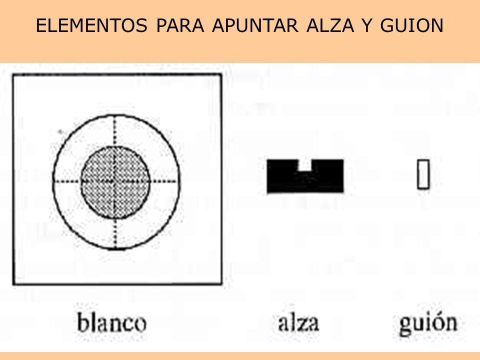 ELEMENTOS PARA APUNTAR ALZA Y GUION
