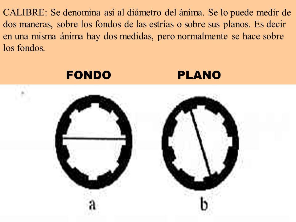 CALIBRE: Se denomina así al diámetro del ánima