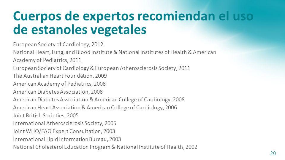 Cuerpos de expertos recomiendan el uso de estanoles vegetales