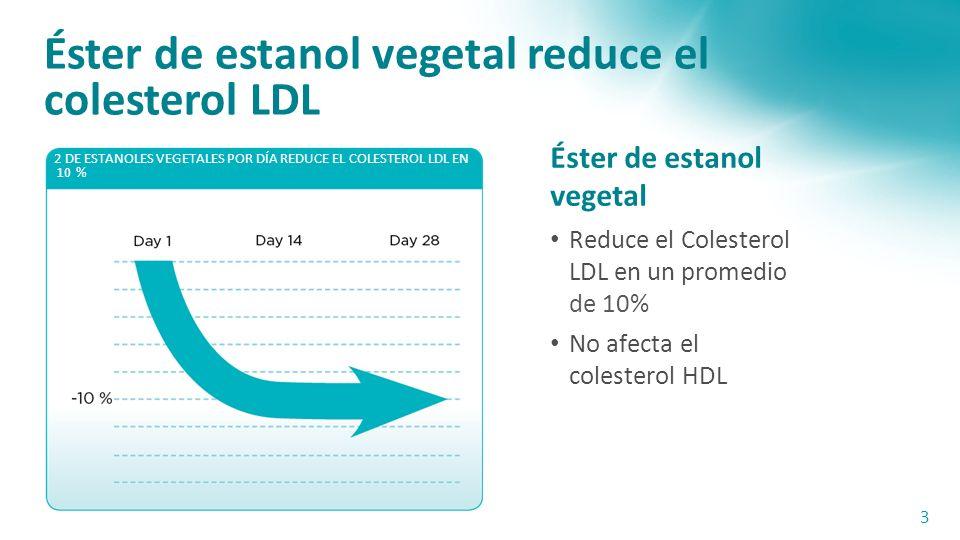 Éster de estanol vegetal reduce el colesterol LDL
