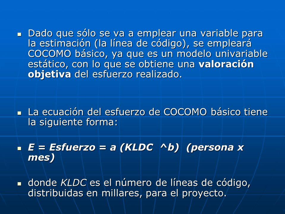 Dado que sólo se va a emplear una variable para la estimación (la línea de código), se empleará COCOMO básico, ya que es un modelo univariable estático, con lo que se obtiene una valoración objetiva del esfuerzo realizado.