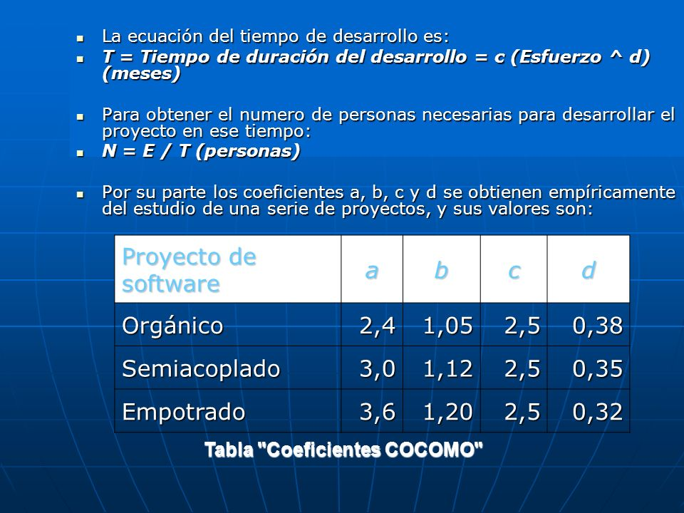 Tabla Coeficientes COCOMO