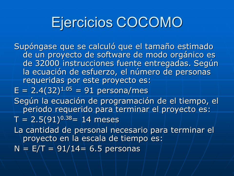 Ejercicios COCOMO