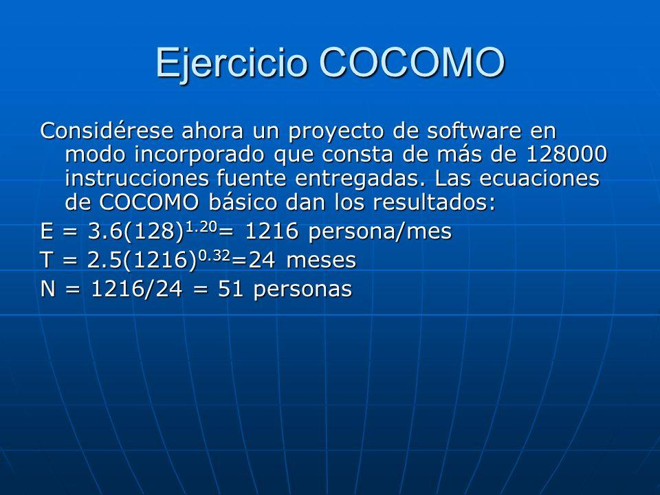 Ejercicio COCOMO