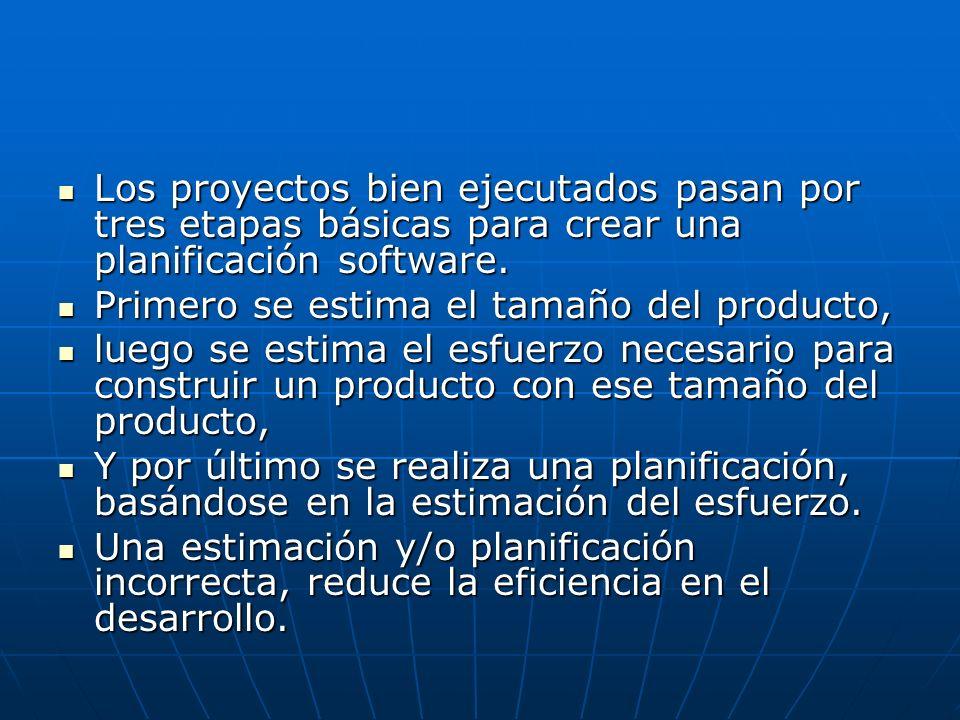 Los proyectos bien ejecutados pasan por tres etapas básicas para crear una planificación software.