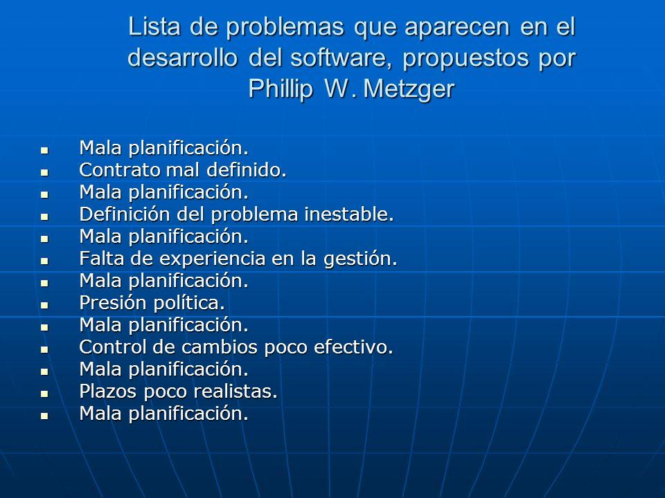 Lista de problemas que aparecen en el desarrollo del software, propuestos por Phillip W. Metzger