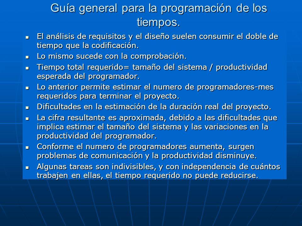Guía general para la programación de los tiempos.